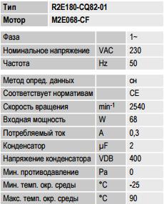 R2E180-CQ82-01 ebm-papst параметры