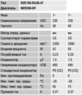 R2E190-RA26-47 ebm-papst параметры