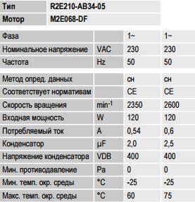R2E210-AB34-05 ebm-papst параметры