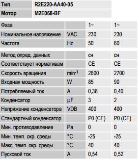 R2E220-AA40-05 ebm-papst параметры
