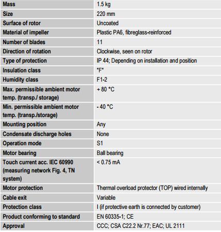R2E220-AA40-B8 ebm-papst техническое описание