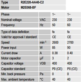 R2E220-AA40-C2 ebm-papst параметры