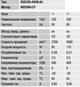 R2E220-AB06-84 ebm-papst параметры