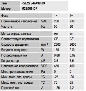 R2E225-RA92-09 ebm-papst параметры