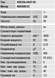 R2E250-AS47-05 ebm-papst параметры