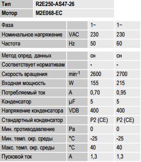 R2E250-AS47-26 ebm-papst параметры