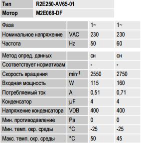 R2E250-AV65-01 ebm-papst параметры