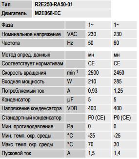 R2E250-RA50-01 ebm-papst параметры