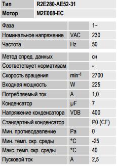 R2E280-AE52-31 ebm-papst параметры