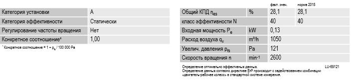 Данные согласно директиве ErP