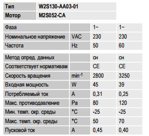 W2S130-AA03-01/W2S130AA0301 Ebmpapst вентилятор осевой