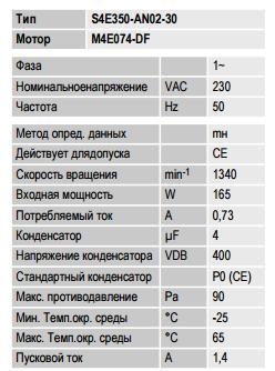 Описание вентилятора S4E350-AN02-30