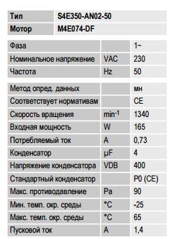 Описание вентилятора S4E350-AN02-50