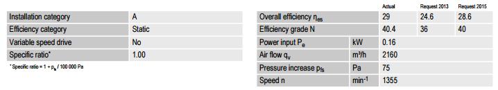 Описание вентилятора S4E350-AN02-99