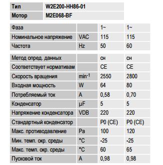 Описание вентилятора W2E200-HH86-01