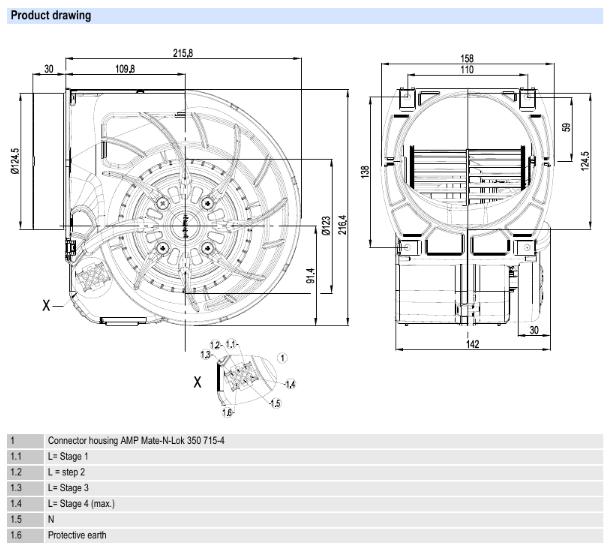 D2E140-HR97-07 ebmpapst параметры