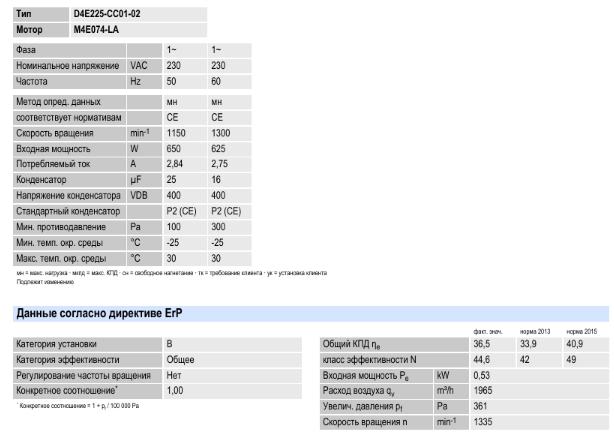 D4E225-CC01-02 ebmpapst параметры