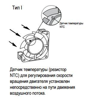 612NGNI ebmpapst схема установки датчика температуры