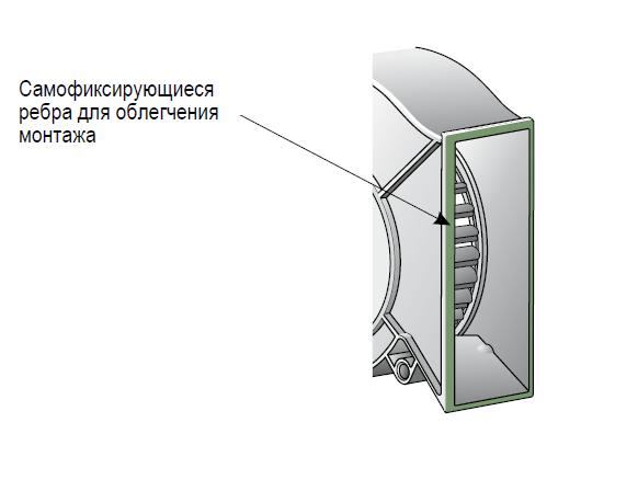 RL65-21/14 ebmpapst вентилятор чертеж