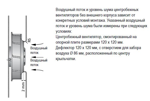 RER125-19/12N ebmpapst вентилятор чертеж