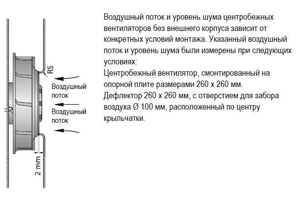 RER160-28/18N ebmpapst вентилятор чертеж