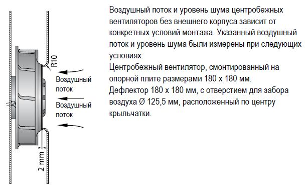REF175-30/18/2TDP ebmpapst вентилятор чертеж