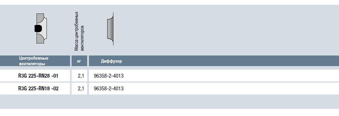R3G225-RN18-02 ebmpapst вентилятор чертеж