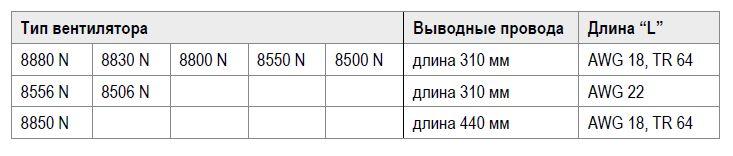 8506N ebmpapst вентилятор чертеж