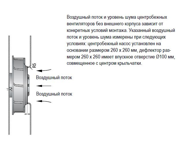 RER160-28/06S ebmpapst вентилятор чертеж