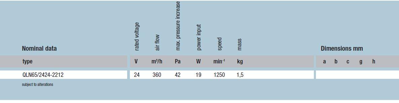QLN65/2424-2212 ebmpapst вентилятор технические характеристики