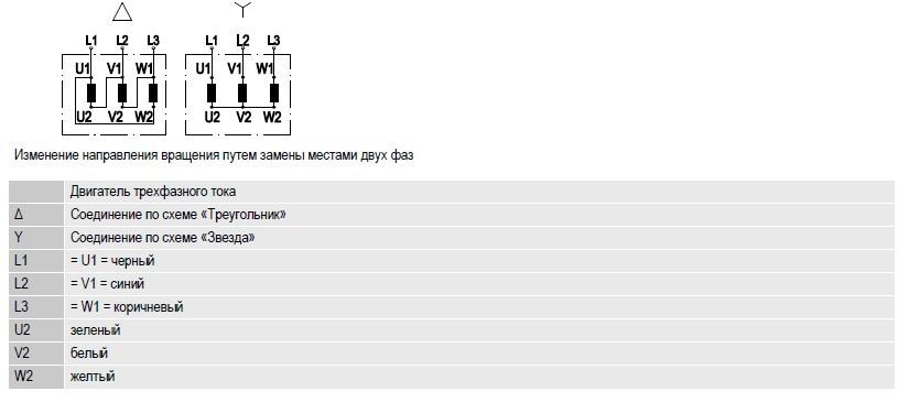 r2d225ag0210 ebmpapst электрическая схема