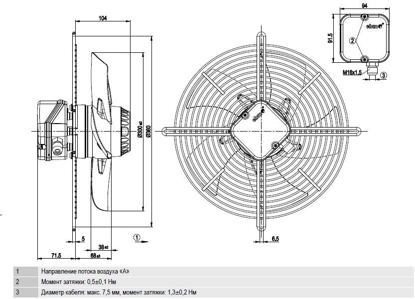 S2E300-BP02-36 Ebmpapst чертёж
