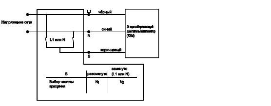 W1G200-EC91-45 Ebmpapst электрическая схема