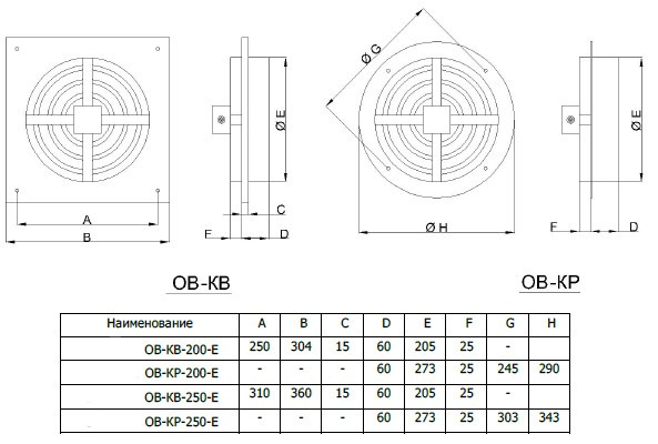 ОВ-КВ-200Е 915 осевой чертеж