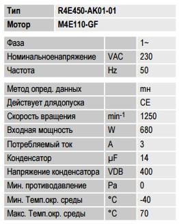 R4E450-AK01-01 ebmpapst параметры