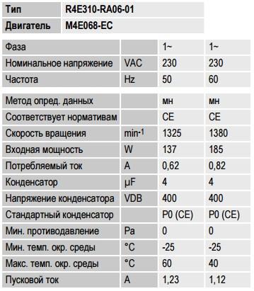 R4E310-RA06-01 ebmpapst параметры