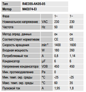 R4E355-AK05-05 ebmpapst параметры
