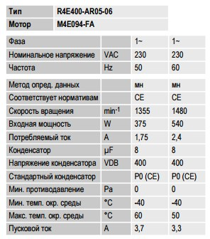 R4E400-AR05-06 ebmpapst параметры