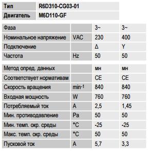 R6D310-CG03-01 ebmpapst параметры